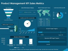 Guide For Managers To Effectively Handle Products Product Management KPI Sales Metrics Template PDF
