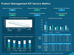 Guide For Managers To Effectively Handle Products Product Management KPI Service Metrics Pictures PDF