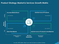 Guide For Managers To Effectively Handle Products Product Strategy Market And Services Growth Matrix Summary PDF