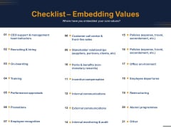 Guide Map Employee Experience Workplace Checklist Embedding Values Ppt Infographic Template Display PDF