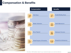 Guide Map Employee Experience Workplace Compensation And Benefits Ppt Infographics Background Designs PDF