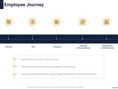 Guide Map Employee Experience Workplace Employee Journey Brochure PDF