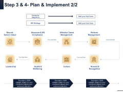 Guide Map Employee Experience Workplace Step 3 And 4 Plan And Implement Structure PDF