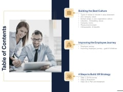 Guide Map Employee Experience Workplace Table Of Contents Themes PDF