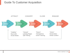 Guide To Customer Acquisition Powerpoint Slide Deck Template