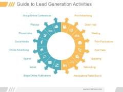 Guide To Lead Generation Activities Ppt PowerPoint Presentation Backgrounds