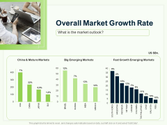 Guide To Overseas Expansion Plan For Corporate Entity Overall Market Growth Rate Ppt Layouts Format PDF