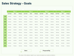Guide To Overseas Expansion Plan For Corporate Entity Sales Strategy Goals Demonstration PDF