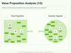 Guide To Overseas Expansion Plan For Corporate Entity Value Proposition Analysis Customer Download PDF