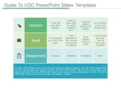 Guide To Voc Powerpoint Slides Templates