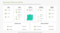 Guidebook For Business Business Revenue Model Designs PDF
