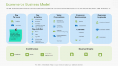 Guidebook For Business Ecommerce Business Model Background PDF