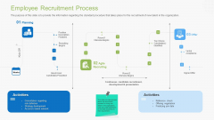 Guidebook For Business Employee Recruitment Process Guidelines PDF