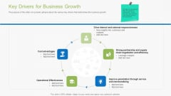 Guidebook For Business Key Drivers For Business Growth Diagrams PDF