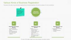 Guidebook For Business Various Kinds Of Business Registration Information PDF