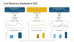 Guidelines Customer Conduct Assessment Cart Recovery Dashboard Demo Microsoft PDF