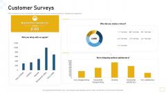 Guidelines Customer Conduct Assessment Customer Surveys Graphics PDF