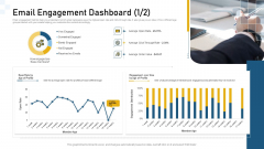 Guidelines Customer Conduct Assessment Email Engagement Dashboard Age Formats PDF