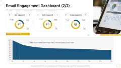 Guidelines Customer Conduct Assessment Email Engagement Dashboard Rules PDF
