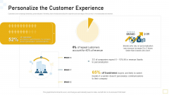 Guidelines Customer Conduct Assessment Personalize The Customer Experience Sample PDF