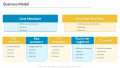 Guy Kawasaki New Venture Pitch PPT Business Model Topics PDF