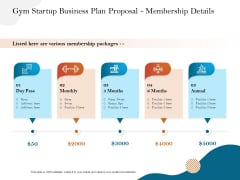 Gym And Fitness Center Business Plan Gym Startup Business Plan Proposal Membership Details Infographics PDF