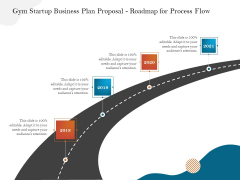 Gym And Fitness Center Business Plan Gym Startup Business Plan Proposal Roadmap For Process Flow Demonstration PDF