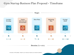 Gym And Fitness Center Business Plan Gym Startup Business Plan Proposal Timeframe Formats PDF