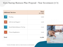 Gym And Fitness Center Business Plan Gym Startup Business Plan Proposal Your Investment Demonstration PDF