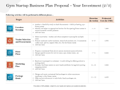 Gym And Fitness Center Business Plan Gym Startup Business Plan Proposal Your Investment Marketing Demonstration PDF