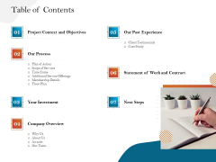 Gym And Fitness Center Business Plan Table Of Contents Topics PDF