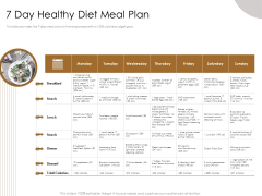 Gym Consultant 7 Day Healthy Diet Meal Plan Elements PDF