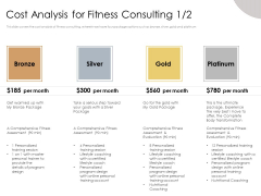 Gym Consultant Cost Analysis For Fitness Consulting Gold Mockup PDF
