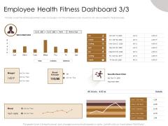Gym Consultant Employee Health Fitness Dashboard Inspiration PDF