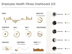 Gym Consultant Employee Health Fitness Dashboard Miles Pictures PDF
