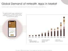 Gym Consultant Global Demand Of Mhealth Apps In Market Infographics PDF