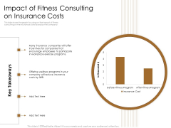 Gym Consultant Impact Of Fitness Consulting On Insurance Costs Structure PDF