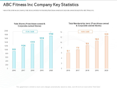 Gym Health And Fitness Market Industry Report ABC Fitness Inc Company Key Statistics Designs PDF