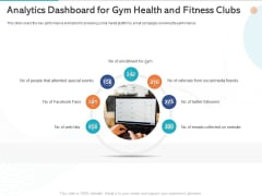 Gym Health And Fitness Market Industry Report Analytics Dashboard For Gym Health And Fitness Clubs Ppt Icon Slideshow PDF