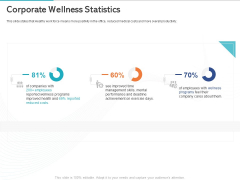 Gym Health And Fitness Market Industry Report Corporate Wellness Statistics Topics PDF