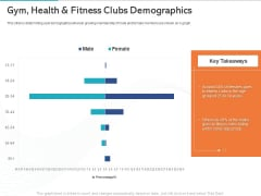 Gym Health And Fitness Market Industry Report Gym Health And Fitness Clubs Demographics Professional PDF