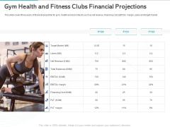 Gym Health And Fitness Market Industry Report Gym Health And Fitness Clubs Financial Projections Ppt Slides Maker PDF