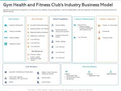 Gym Health And Fitness Market Industry Report Gym Health And Fitness Clubs Industry Business Model Ppt File Guide PDF