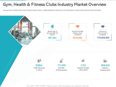 Gym Health And Fitness Market Industry Report Gym Health And Fitness Clubs Industry Market Overview Ppt Ideas Visuals PDF