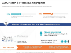 Gym Health And Fitness Market Industry Report Gym Health And Fitness Demographics Ppt PowerPoint Presentation Layouts Demonstration PDF