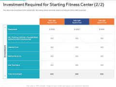 Gym Health And Fitness Market Industry Report Investment Required For Starting Fitness Center Equipment Ppt Model Structure PDF