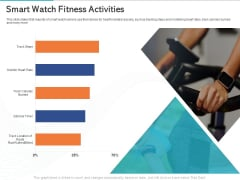 Gym Health And Fitness Market Industry Report Smart Watch Fitness Activities Ppt PowerPoint Presentation Infographics Ideas PDF