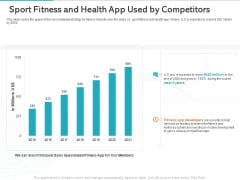Gym Health And Fitness Market Industry Report Sport Fitness And Health App Used By Competitors Ppt Styles Example PDF