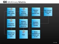 Ge Mckinsey Matrix Diagram Flowchart Process PowerPoint Slides