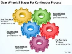 Gear Wheels 5 Stages For Continuous Process Ppt Business Plan Formats PowerPoint Templates